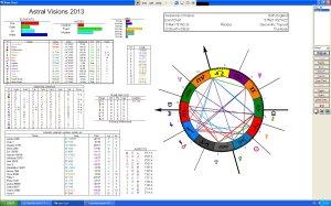 Uranus discovery chart
