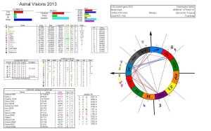 USA Aries ingress 2013