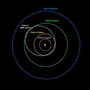 600px-Chiron_orbit