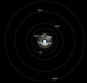 major moons